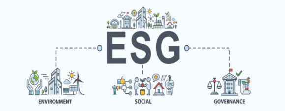The Risk of Becoming ESG-Obsolete
